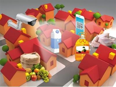 网格管理多方联动提升食安能力