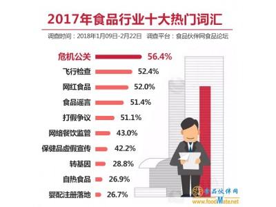 """《2017年食品行业十大热门词汇》投票结果出炉  """"危机公关""""位居榜首"""