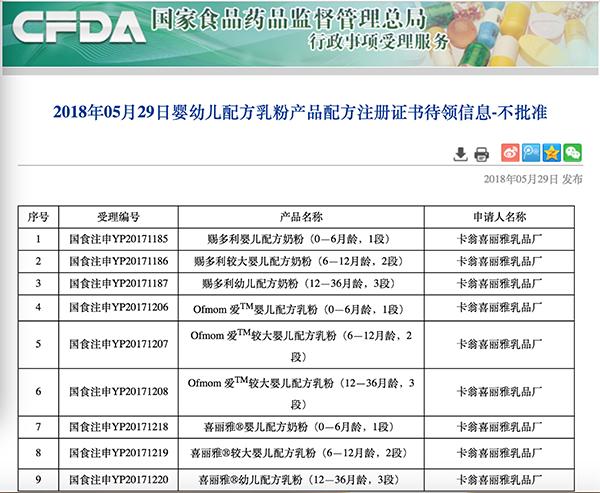 奶粉配方注册首次公布不批准名单 三品牌涉法国沙门氏菌