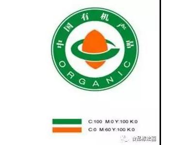 有机食品监管及标签标识规定(国内篇)