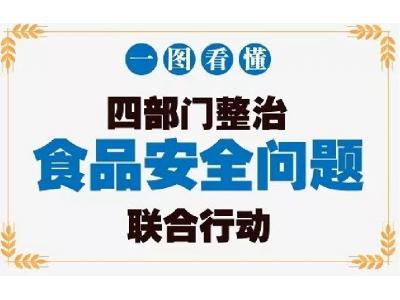 一图看懂 | 四部门整治食品安全联合行动