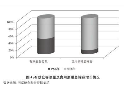 《中国的粮食安全》白皮书(全文)