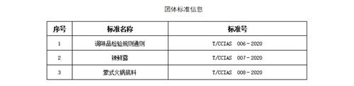 火锅底料标准发布 第1张