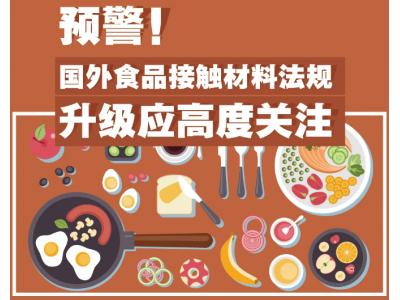 预警!国外食品接触材料法规升级,应高度关注