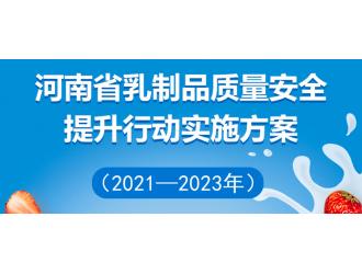 图解:河南省乳制品质量安全提升行动实施方案(2021—2023年)