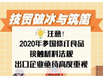 注意!2020年多国修订食品接触材料法规