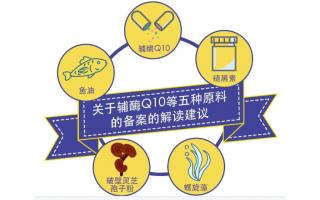 关于辅酶Q10等五种原料的备案的解读