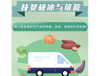 技贸破冰与筑篱|《供人类食用的农产品的种植、采收、包装和贮存标准》解读