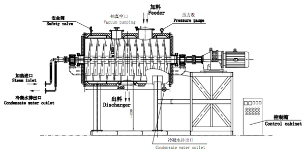 PZG型浆叶干燥机工作原理与操作规程