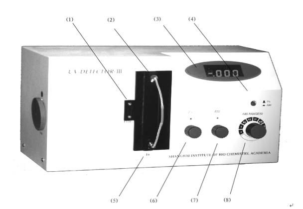 UV-III双光束紫外检测仪使用说明书