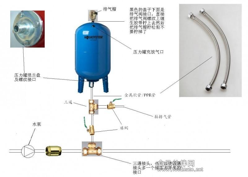 隔膜式气压罐_其它水处理设备图片