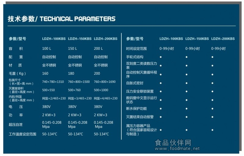 自动申安高压视频灭菌器(大容积+不锈钢)LDZ教程更换华为蒸汽屏换7外荣耀图片