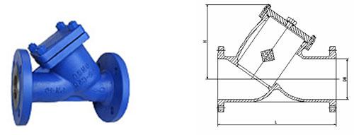 德标y型过滤器主要结构图