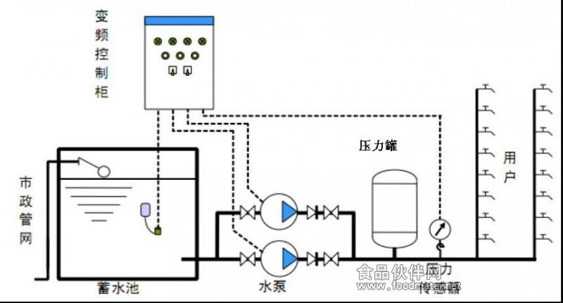 家用无塔供水压力罐_其它水处理设备