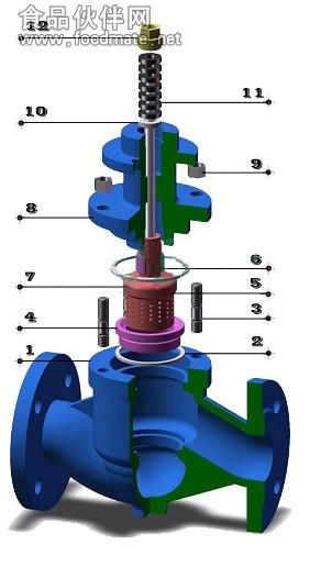 进口电子式电动调节阀-进口(单座阀