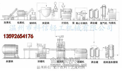 全自动桶装水生产线(ywgz-5-900型)-河南郑州