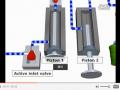 安捷伦液相色谱泵原理动画 (143播放)