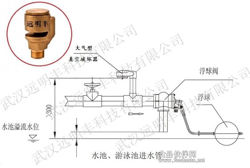 压力型真空破坏器 07-14 不锈钢减压阀厂家 07-07 可调安全阀 07-07图片