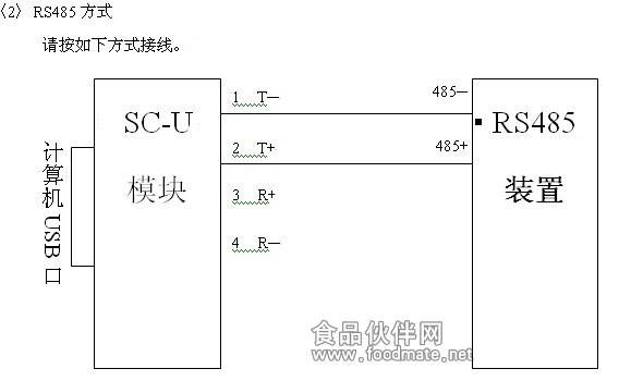 工业级隔离型rs485转usb转换器