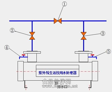 紫外线消毒器安装示意图