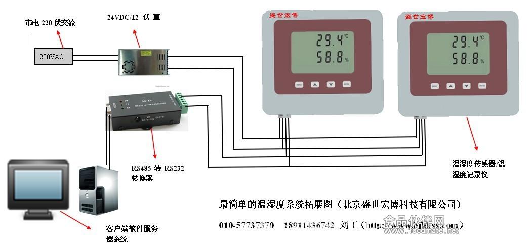工业级光电隔离型rs485通讯模块集线器生产厂家