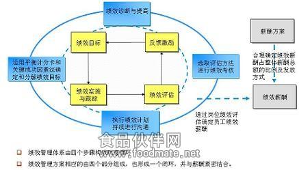 管理标准体系的结构形式