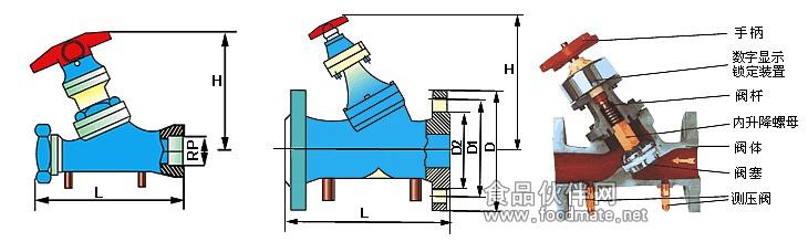 数字锁定平衡阀; 连接型式:1-内螺纹;4-法兰;