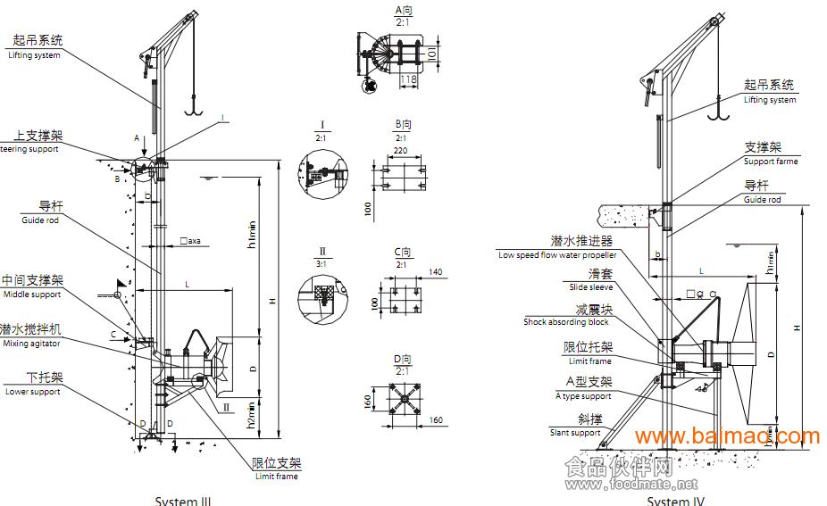 潜水搅拌机 含安装系统)碳钢 优势 型号:ma2.图片