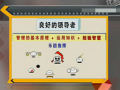 MTP中层生产主管管理技能培训 (11) (451播放)