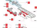 饮料生产流水线示意图 (1)