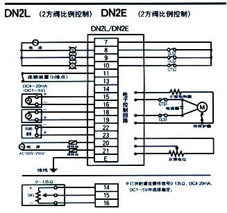 电路线管布局图