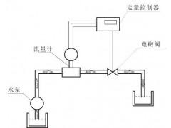 流量定量控制设备,定量控制系统,定量控制流量计,