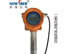 二氧化碳泄漏探测器_激光气体检测仪_工作原理