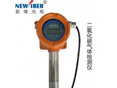 二氧化碳泄漏检测仪_激光气体检测仪_最新报价