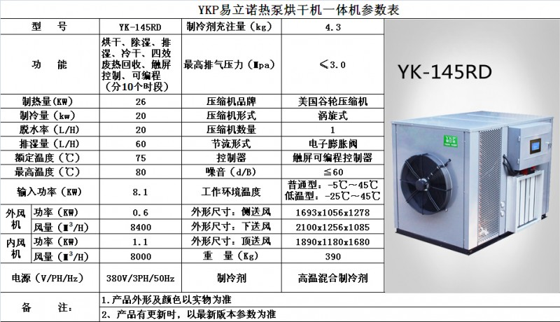 新YK-145RD 参数图