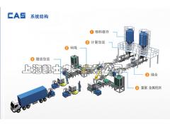 全自动液体称重灌装机200-1000公斤液体灌装机