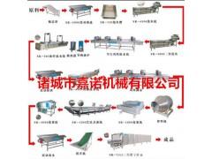 全自动鱼罐头生产线