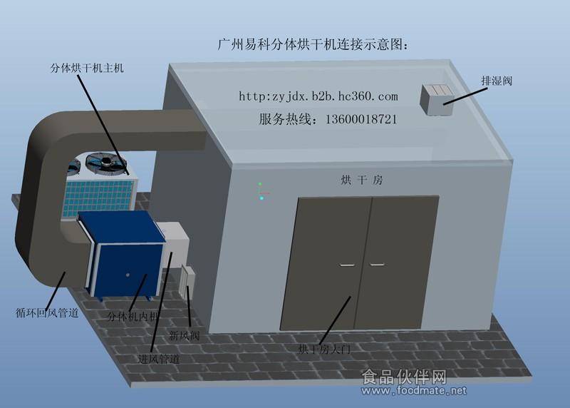安装原理图--广州易科分体烘干机