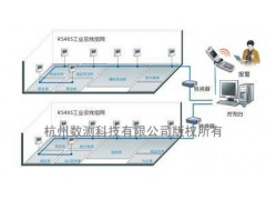 食品行业冷库温湿度监测系统