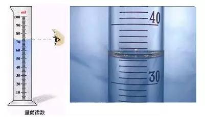 实验室常用度量仪器的使用方法以及注意事项