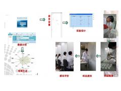 感官分析软件