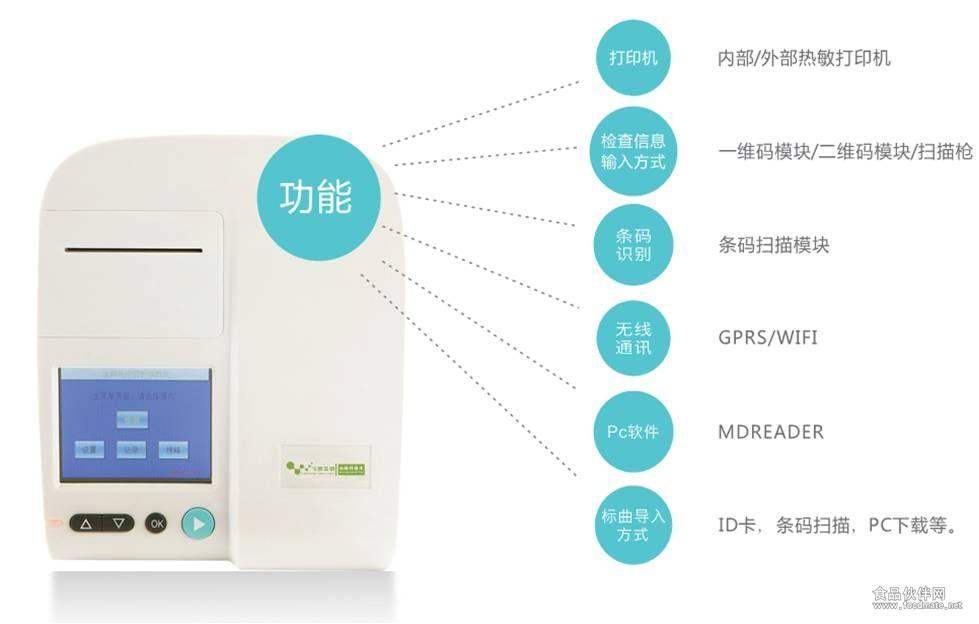 霉菌毒素检测仪