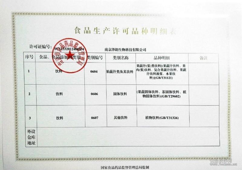 生产许可证明细1