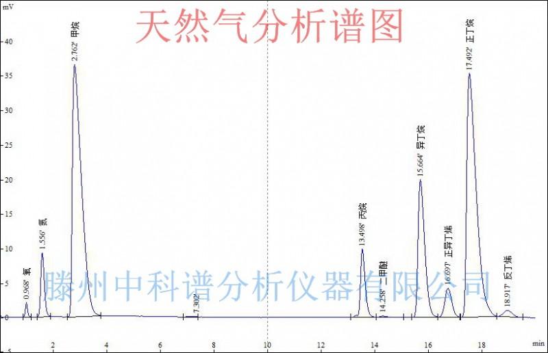 天然气全分析谱图1