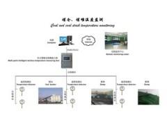 煤堆温度监测系统