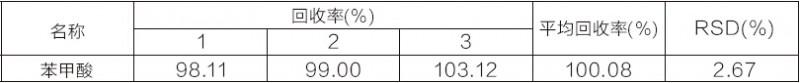 饲料中苯甲酸检测的固相萃取方法1