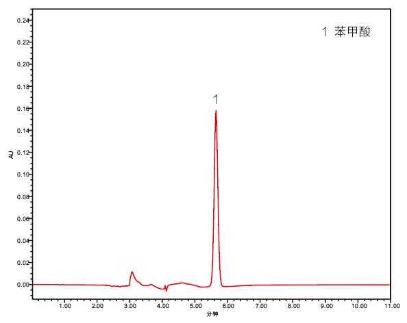 饲料中苯甲酸检测的固相萃取方法2