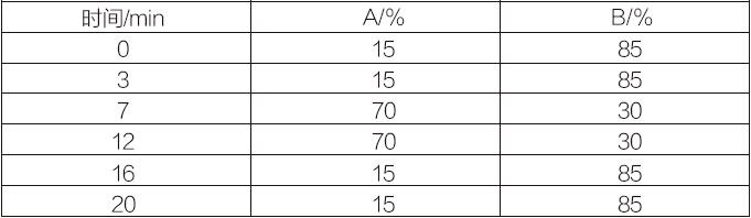 水产品中喹乙醇检测的固相萃取方法 HLB 1