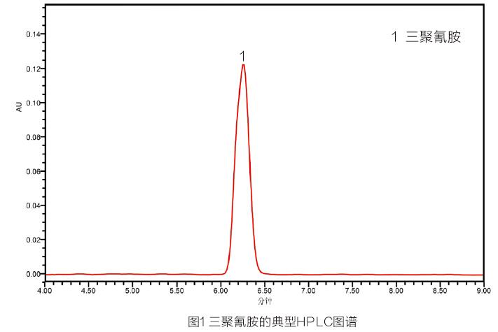 食品中三聚氰胺检测的固相萃取方法MCX3