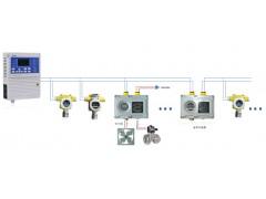 固定式可燃气体报警器-天燃气,甲烷, 丙烷,氢气,苯,甲苯